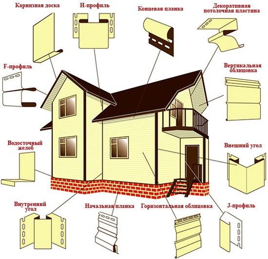 Сайдинг обшивка дома своими руками инструкция по применению 84